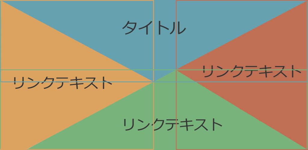 画像領域を線で表してみた