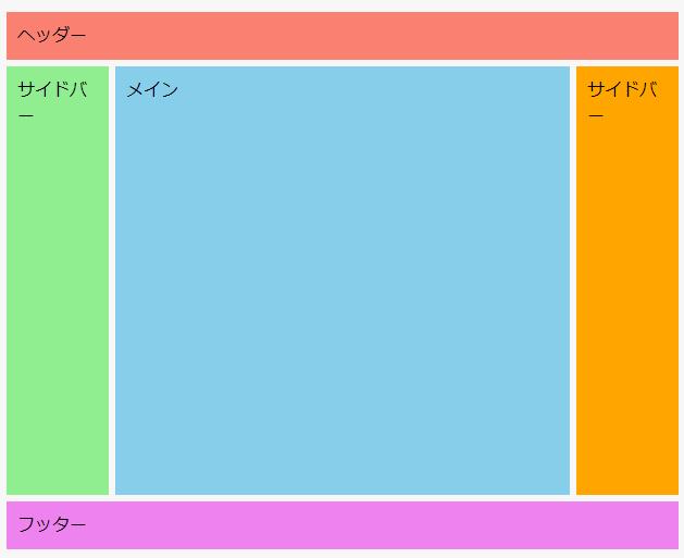 左右のサイドバーをpxで固定した3カラムレイアウト