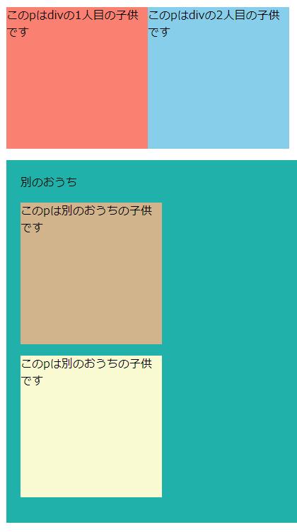 clearfixを使用して、次の要素の回り込みを解除